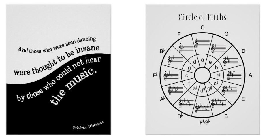 Educational Posters - Zazzle